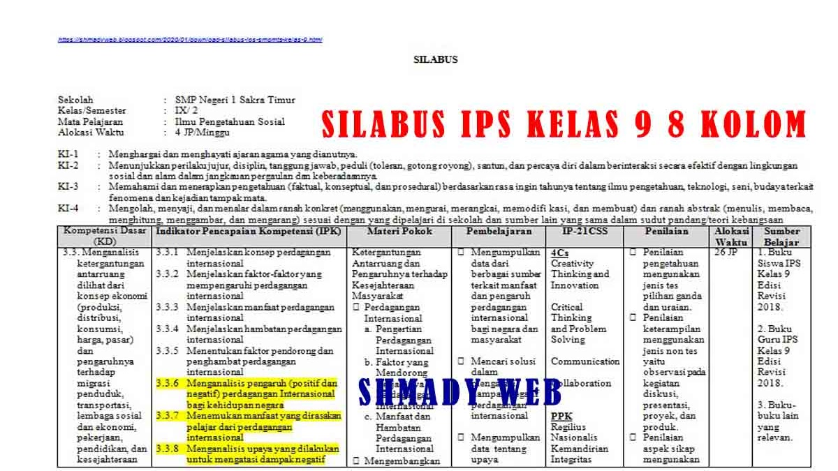 Download Silabus Terbaru Ips Smp Mts Kelas 9 Semester Genap