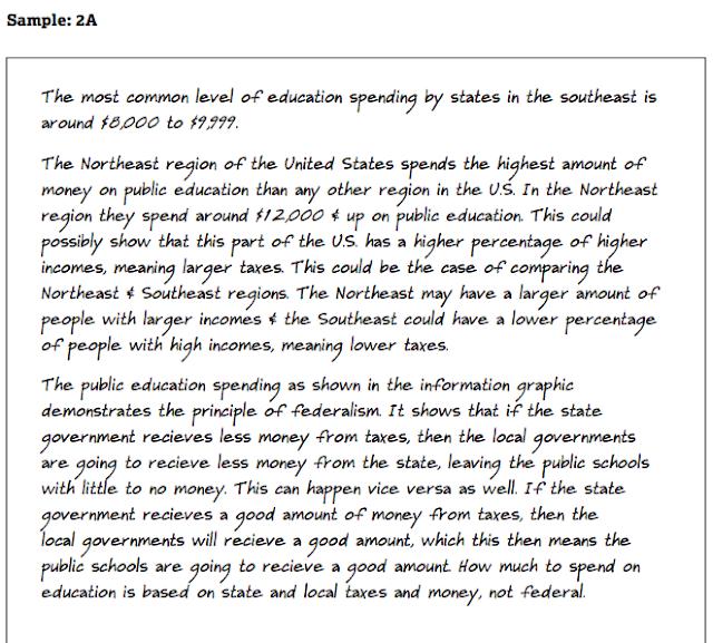 Gates AP Government & Politics
