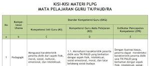 Gratis Kisi Kisi Materi PLPG Guru Kelas TK/PAUD/RA Tahun 2017
