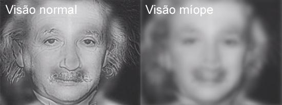 Imagens hibridas de alta e baixa frequencias - Visão normal e visão míope
