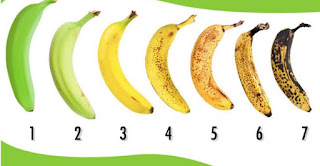 Best Time To Eat A Banana