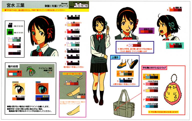 Como é feito um anime A pré-produção de um anime - Parte 3