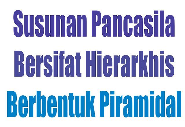 Gambar Tulisan Susunan Pancasila yang Bersifat Hierarkhis dan Berbentuk Piramidal
