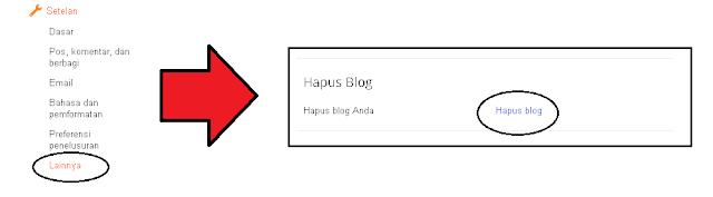 """Cara Hapus Blog Permanen """"Delete Blog"""""""