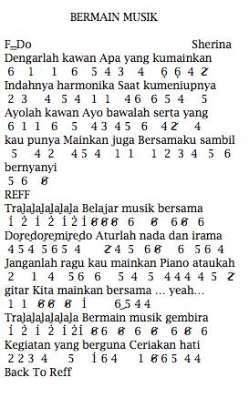 Not Angka Pianika Lagu Sherina Bermain Musik