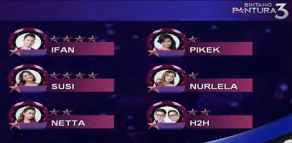 Bintang Pantura 3 Turun Panggung Tadi Malam 1 Oktober 2016