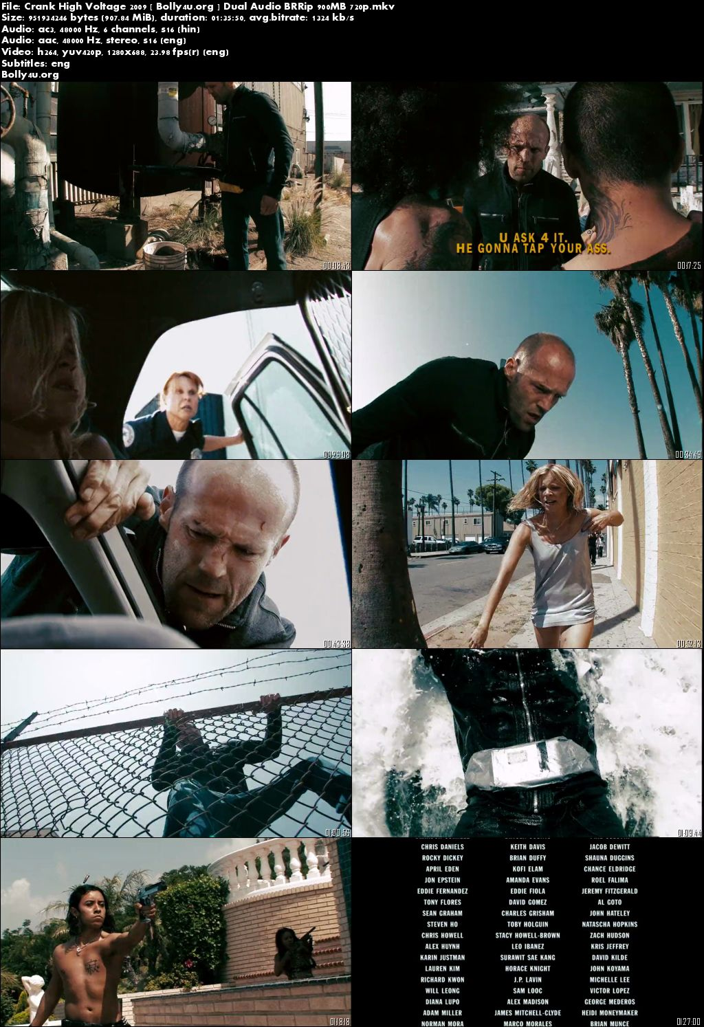 Crank High Voltage 2009 BluRay 480p Hindi Dual Audio 300MB Download