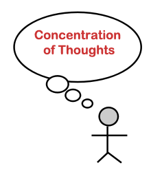 Concentration of Thoughts