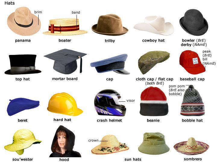 Check out this glossary of hat styles names and popular hat materials to get all the details you want in one easy guide. Hat Styles Glossary Ascot Cap: A hard, men's cap similar to the driver cap or ivy cap styles, but with a sturdier and rounded shape.
