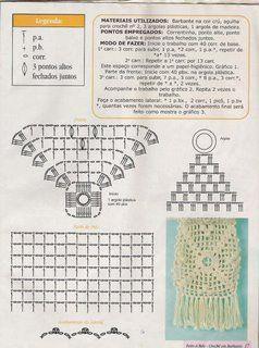 Jogo de banheiro - tapete do vaso em crochê com gráfico