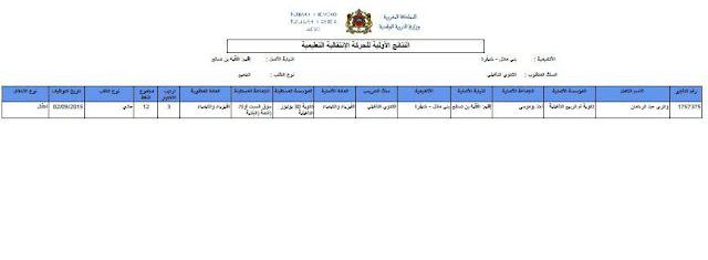 نتائج الحركة الانتقالية الإقليمية بمديرية الفقيه بن صالح 2017