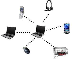الشبكات اللاسلكية Wireless Local Area Network وكيفية عملها