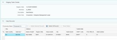 S/4HANA Migration Cockpit, SAP HANA Tutorial and Materials, SAP ABAP Study Materials, SAP ABAP Guides