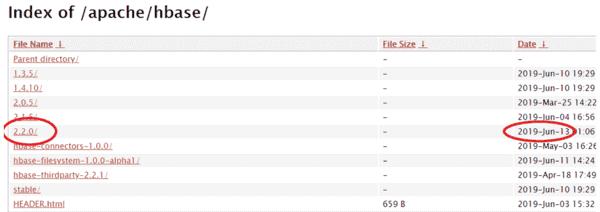 HBase Tutorial -Download Apache HBase 2