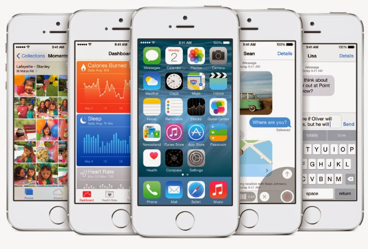 Apple iOS 8, iOS 8 New Features