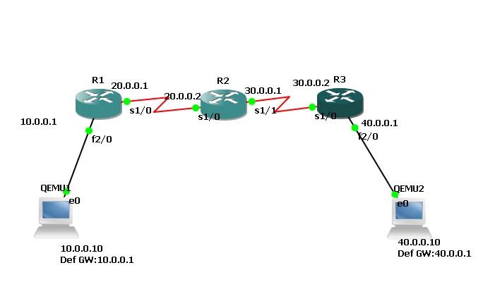 how to set ip address for switch in packet tracer