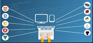 Apa itu Git ? Tutorial Lengkap Penggunaan Git