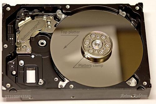 What is hard disk
