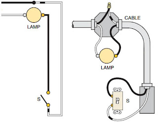 Simple switch connection with source in the lamp