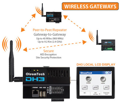 oleumtech wireless