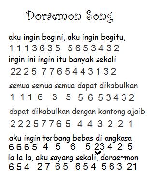 Not Angka Lagu Doraemon