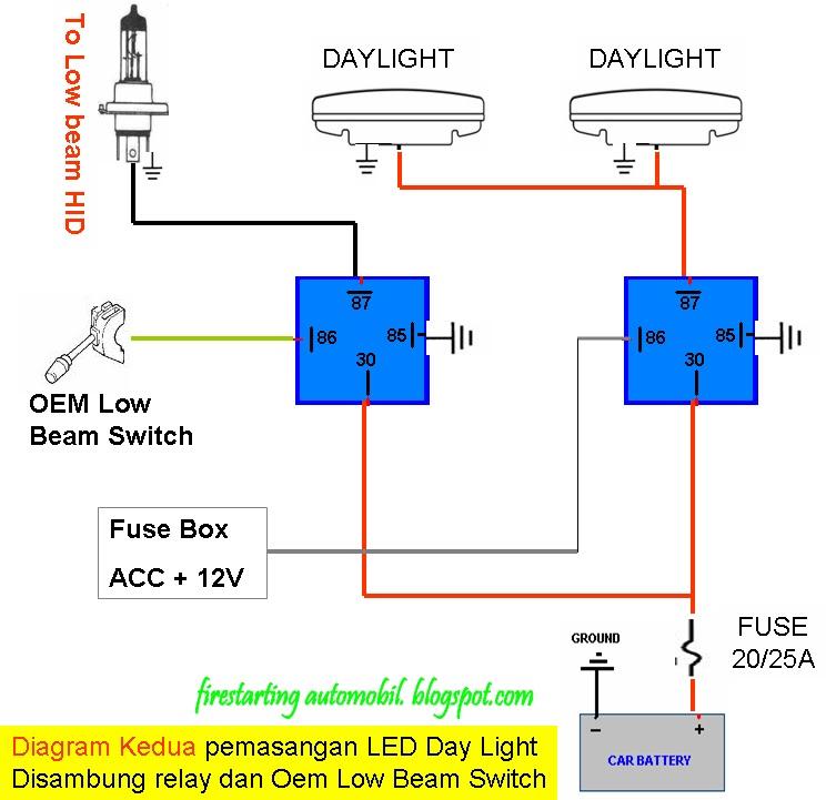 Fire Starting Automobil Diy Pemasangan Lampu Led Daylight Kereta