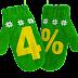 4% na koncie oszczędnościowym + inne korzyści w Getin Banku