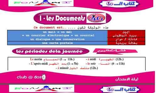 مراجعة ليلة امتحان اللغة الفرنسية للصف الأول الثانوي ترم ثاني 2018 إهداء من فريق عمل كتاب ال40 لكل معلمي الفرنسية