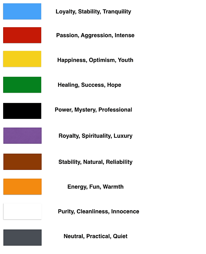 The Wiccan Life Science Colors Emotions