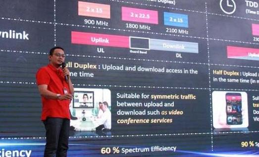 Menang Lelang Frekuensi 2300 Mhz, Telkomsel Percepat Penerapan 4G LTE di Frekuensi 2300 Mhz