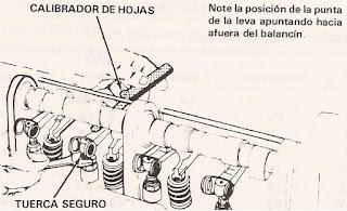 como se ajustan las válvulas del coche