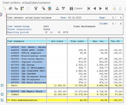 Revaluate Activity Type at Actual Price  :: reicohori ga