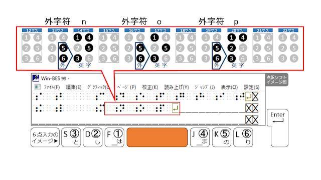 2行目21マス目がマスあけされた点訳ソフトのイメージ図とSpaceがオレンジで示された6点入力のイメージ図