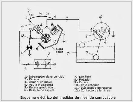 Sistema Electrico Del Automovil Sistema Electrico Del