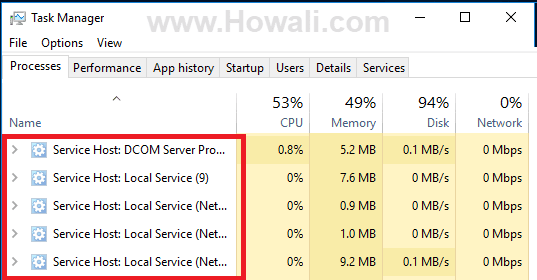 What is Svchost.exe High Cpu Usage