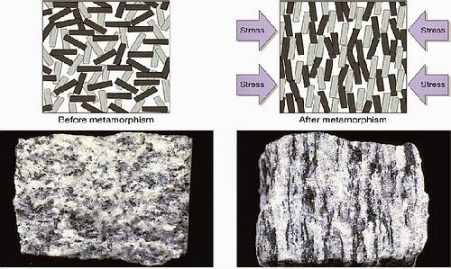 Metamorphic Rock Textures
