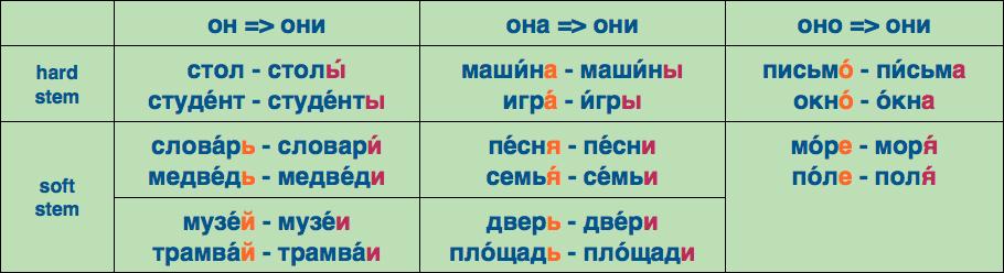 Larissa k russia singlar