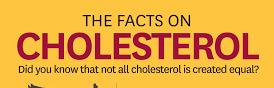 कोलेस्ट्रोल बढ़ने के कारण - लक्षण व बचाव के बारे में जानें 2018