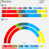 SWEDEN <br/>YouGov poll | December 2017