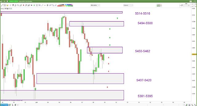 Plan de trade -2- [11/06/18] #cac40 $cac