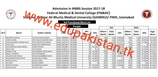 FMDC 3rd merit list 2017