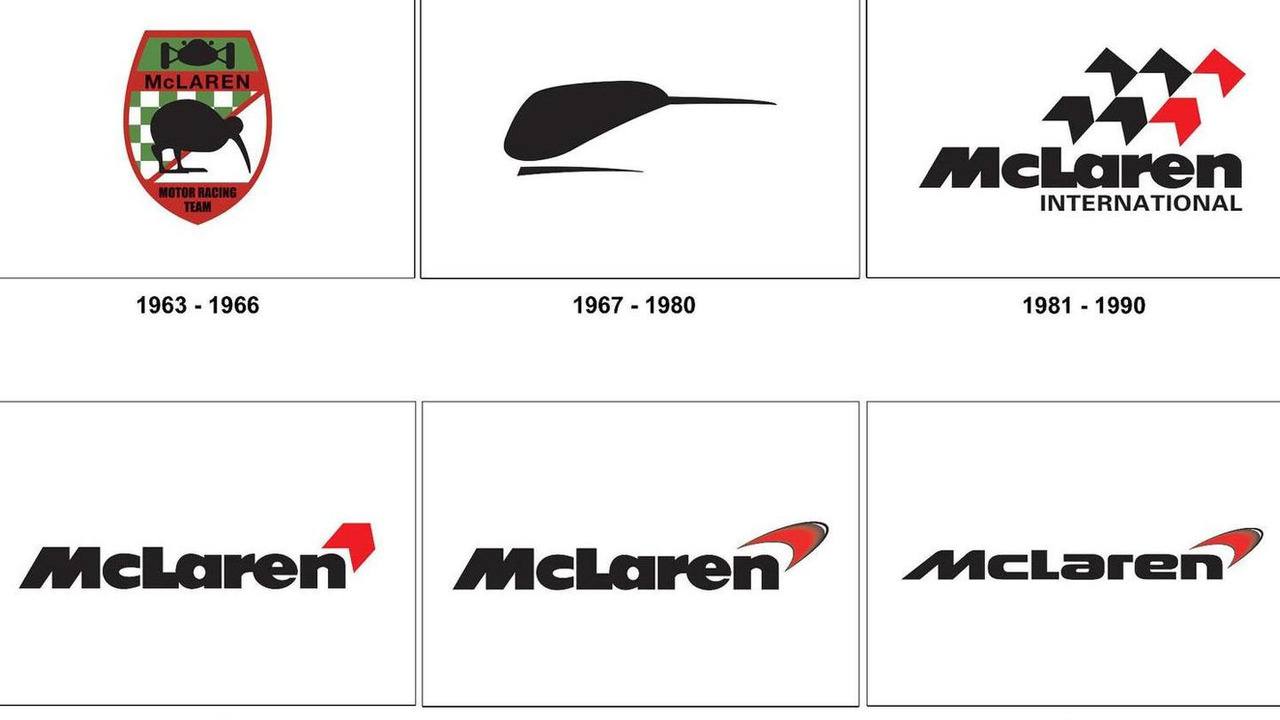 McLaren - Complete 50 Years of History Lesson