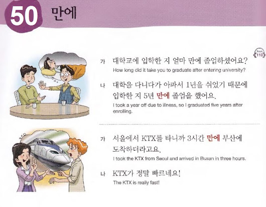 L2G50 N 만에 grammar = after (a certain time)...~ a duration of time that has passed after an event started