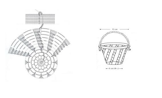 Modèle de cache pot de fleur au crochet