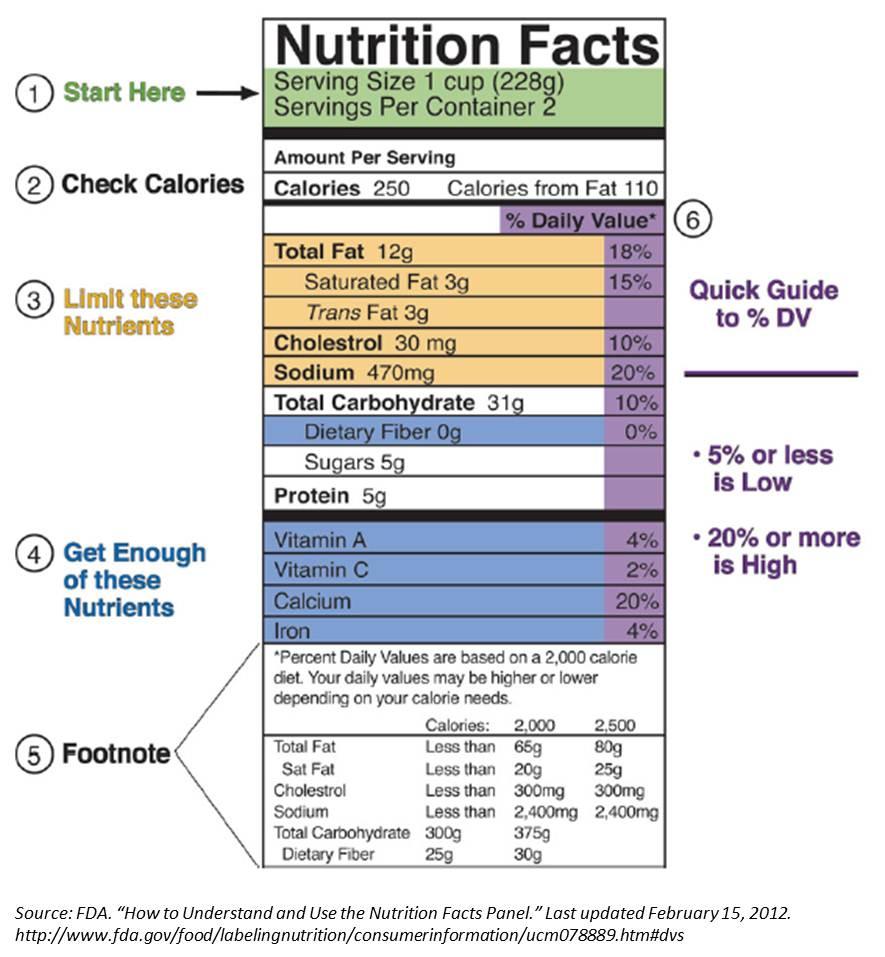 7 Cara Menambah Berat Badan