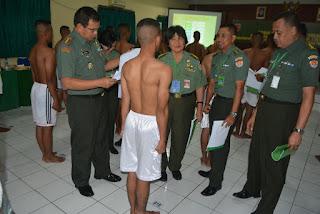 Pendaftaran Online TAMTAMA TNI AD,AL,AU 2019
