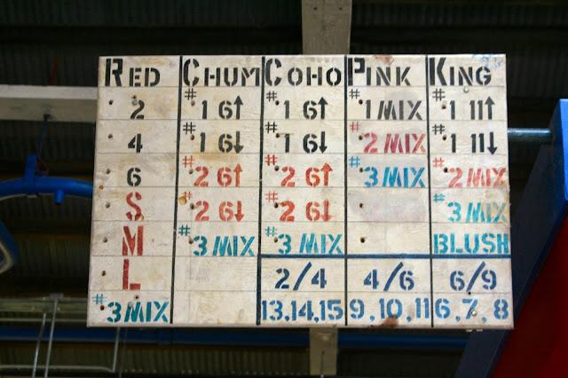Fish cannery billboard in Kenai Peninsula, historic