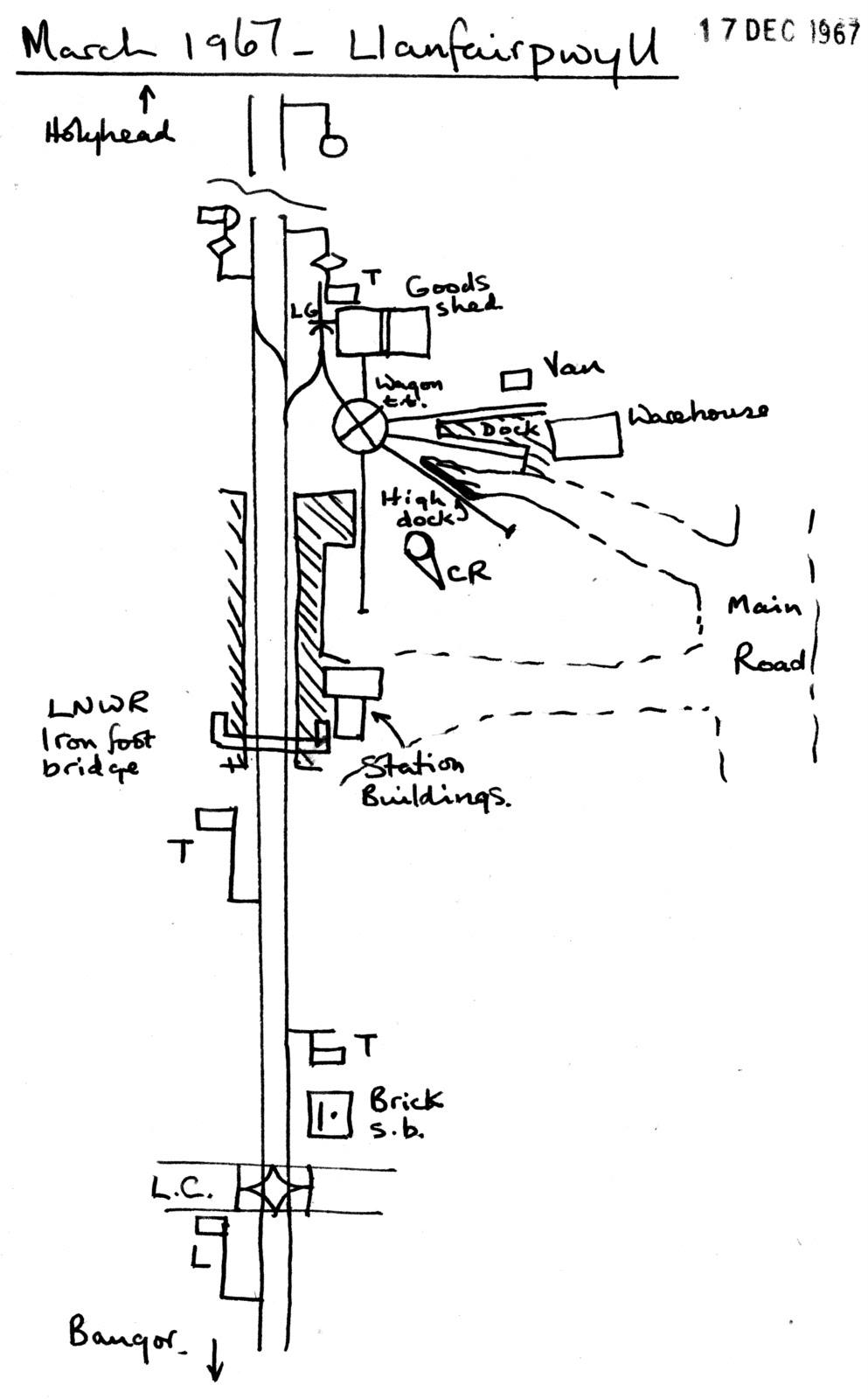 Jan Ford's World: Track Diagrams: Llanfair P.G.