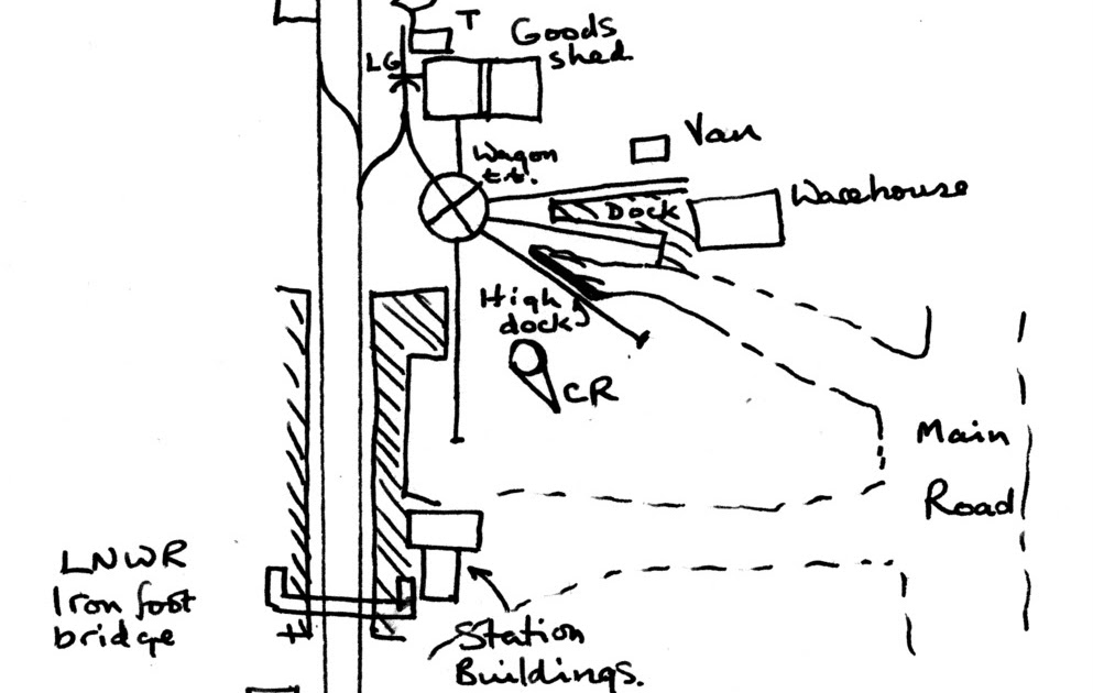 Jan Ford's World: Track Diagrams: Llanfair P.G.
