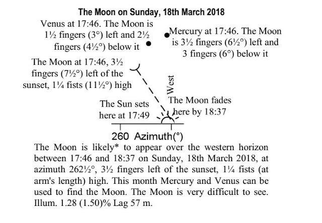 New moon finding chart